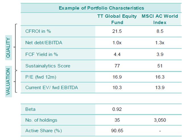 global equity characteristics q1 2020