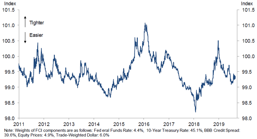 us financial conditions index 9 19